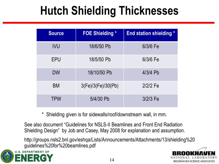 Hutch Shielding Thicknesses