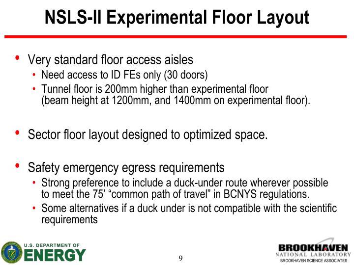 NSLS-II Experimental Floor Layout