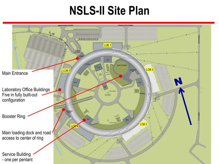 NSLS-II Site Plan