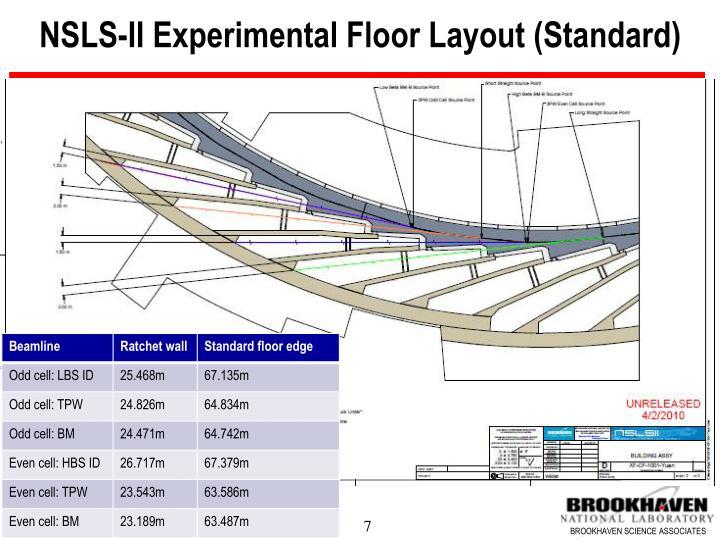 NSLS-II Experimental Floor Layout (Standard)