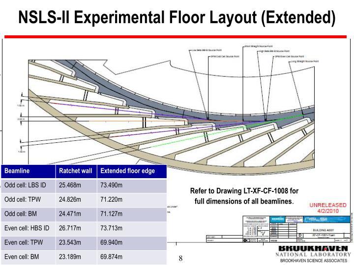 NSLS-II Experimental Floor Layout (Extended)