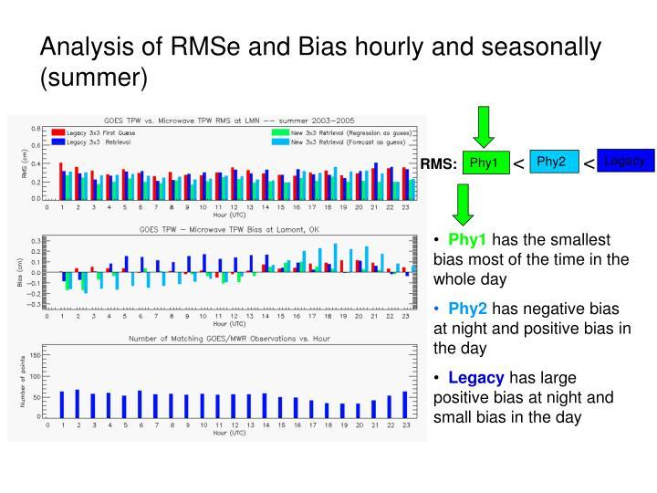 Analysis of RMSe and Bias hourly and seasonally