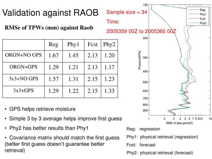 Validation against RAOB