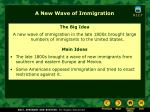 a new wave of immigration