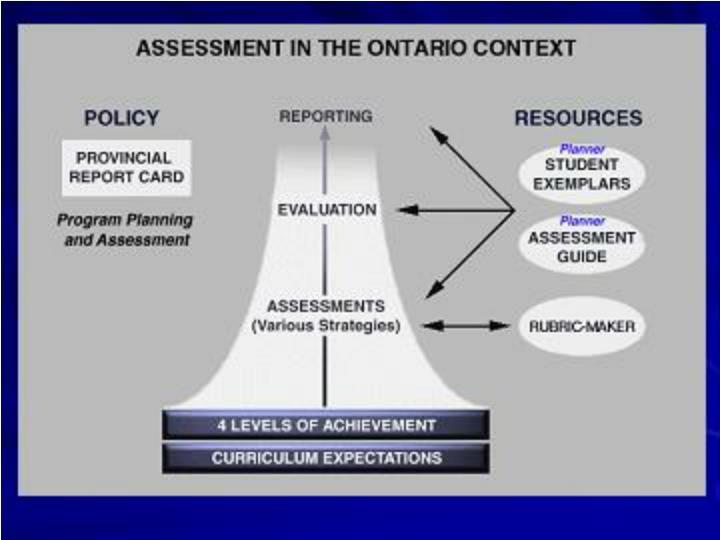 The Ontario Report Card - Junior