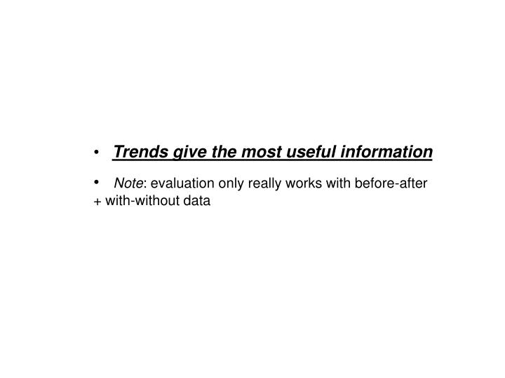 Trends give the most useful information
