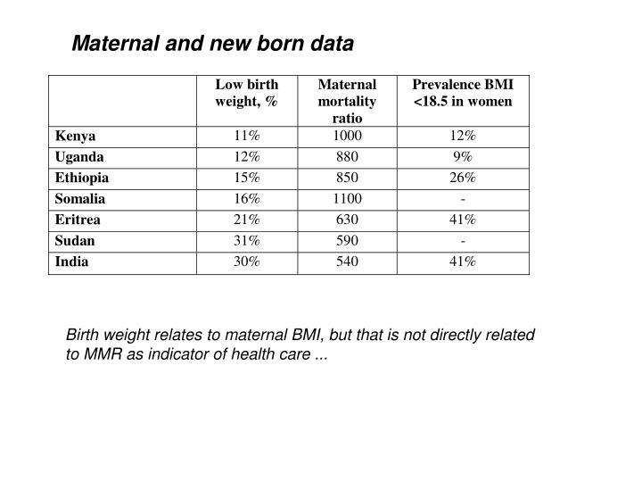 Maternal and new born data