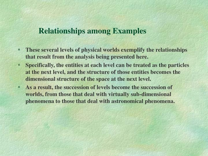 Relationships among Examples