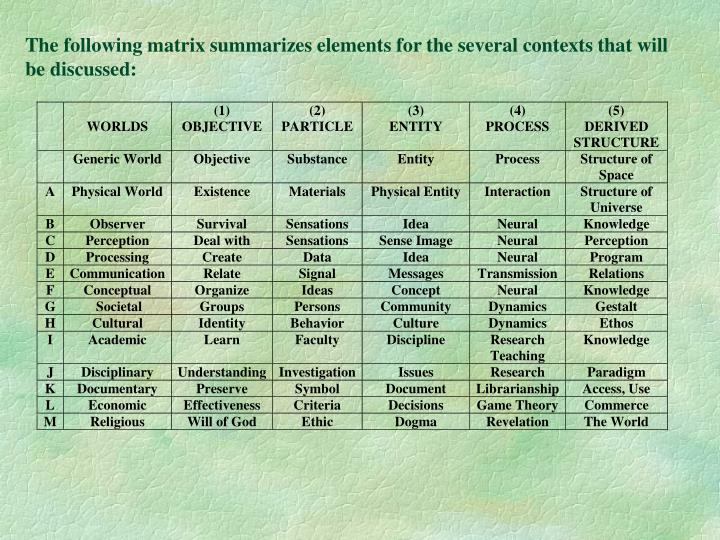 The following matrix summarizes elements for the several contexts that will be discussed: