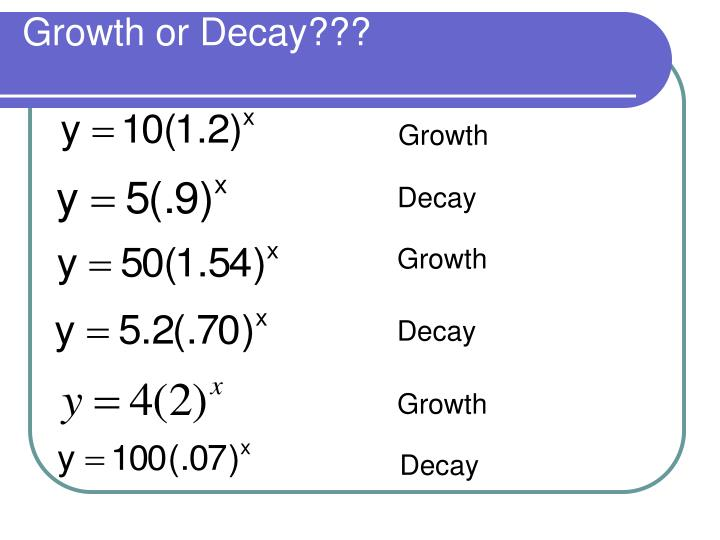 Growth or Decay???
