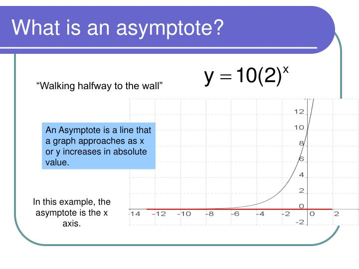 What is an asymptote?