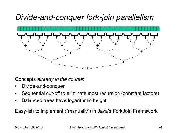 Divide-and-conquer fork-join parallelism