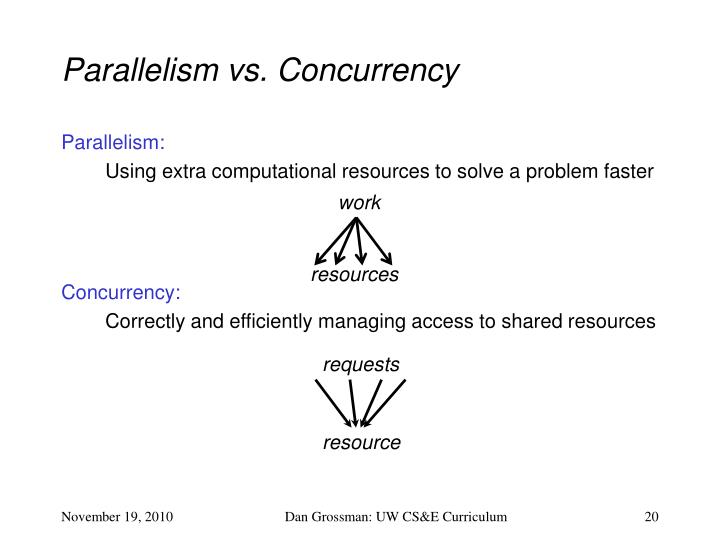 Parallelism vs. Concurrency