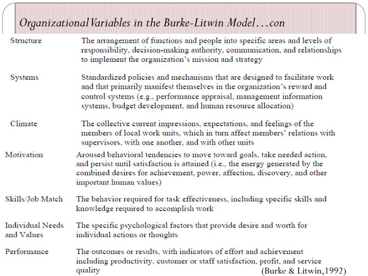 Organizational Variables in the Burke-