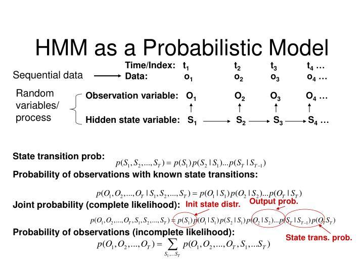 HMM as a Probabilistic Model