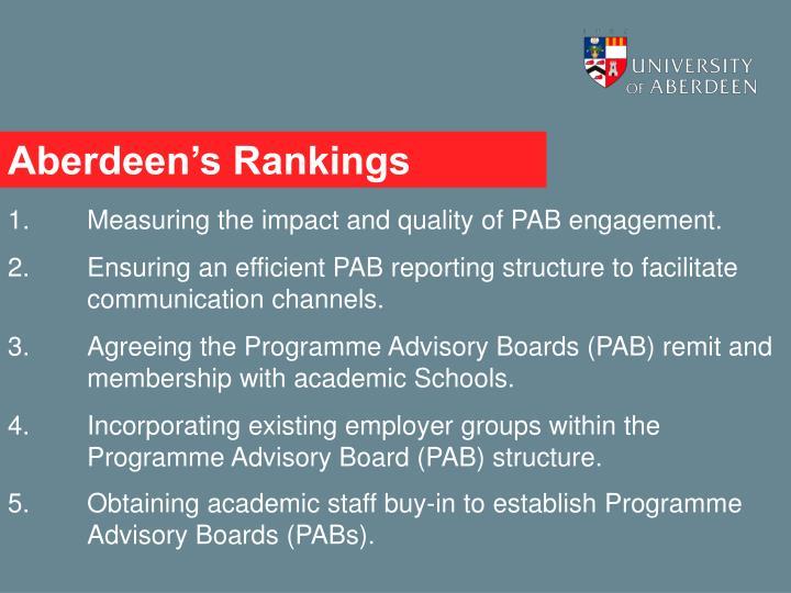 Aberdeen's Rankings
