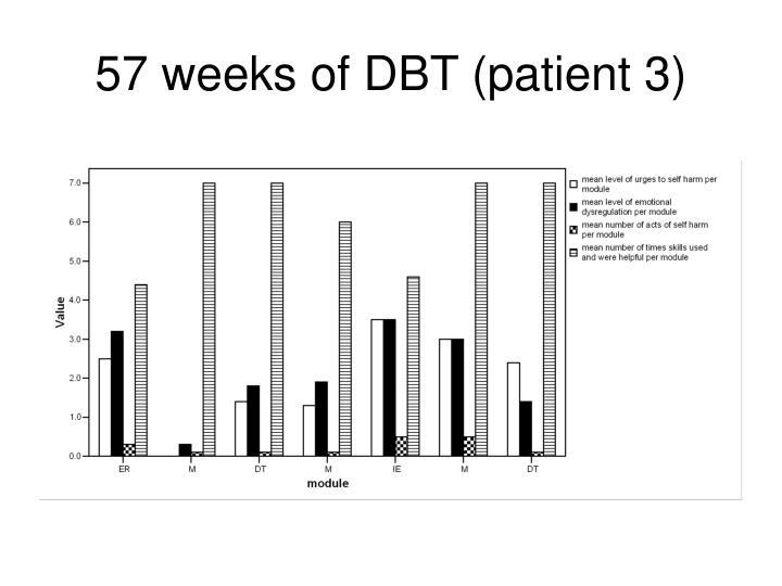 57 weeks of DBT (patient 3)