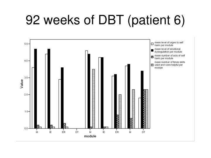 92 weeks of DBT (patient 6)