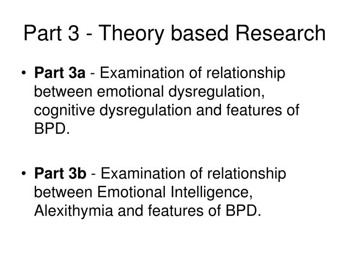 Part 3 - Theory based Research