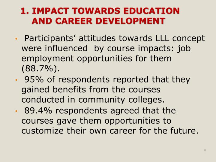 Participants' attitudes towards LLL concept were influenced  by course impacts: job employment opportunities for them (88.7%).
