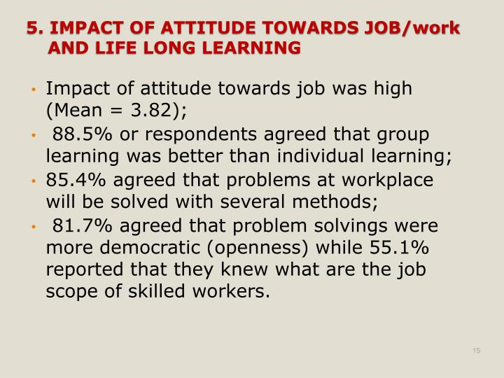 Impact of attitude towards job was high (Mean = 3.82);