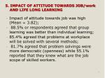 5 impact of attitude towards job work and life long learning
