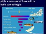ph is a measure of how acid or basic something is