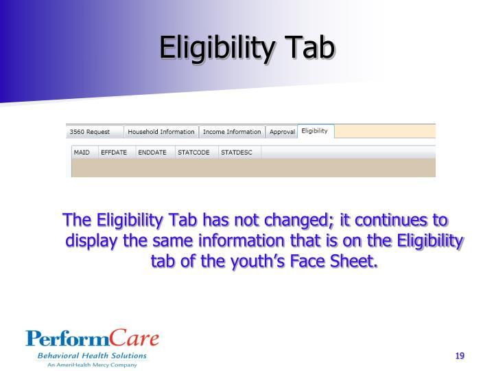 Eligibility Tab