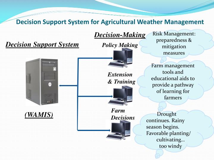 Decision Support System for Agricultural Weather Management