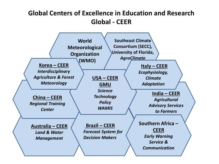 Global Centers of Excellence in Education and Research