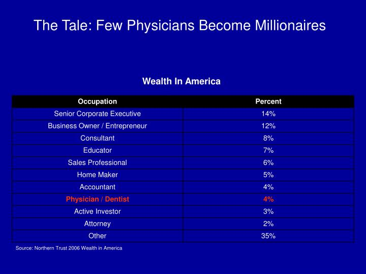 The Tale: Few Physicians Become Millionaires