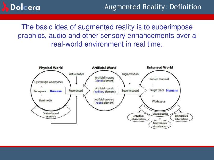 Augmented Reality: Definition