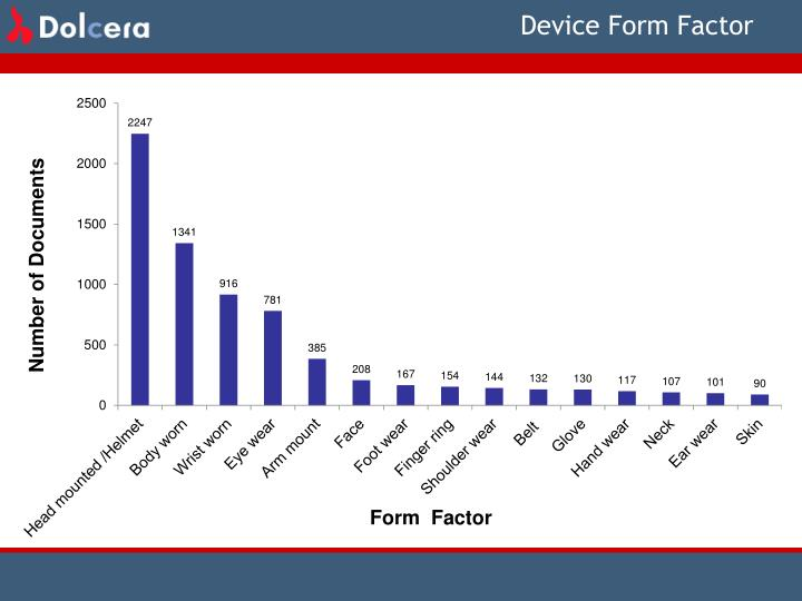 Device Form Factor
