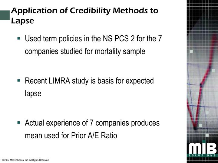 Application of Credibility Methods to Lapse
