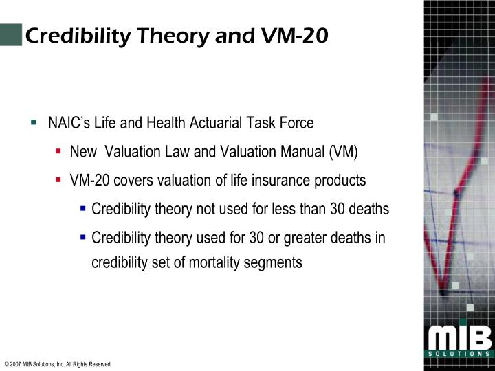 Credibility Theory and VM-20