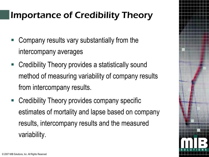 Importance of Credibility Theory