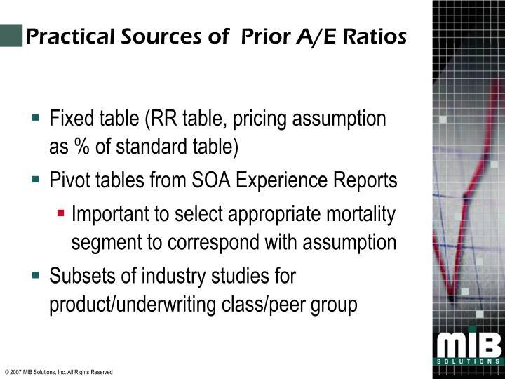 Practical Sources of  Prior A/E Ratios