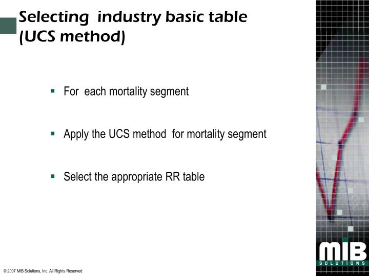 Selecting  industry basic table