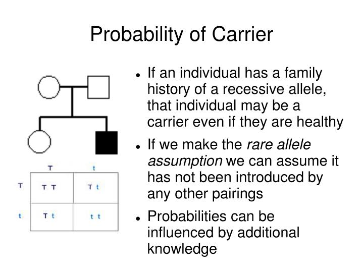 Probability of Carrier