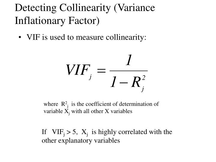 Detecting Collinearity (Variance Inflationary Factor)