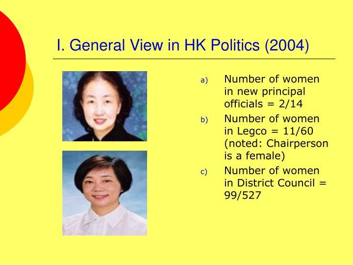 I. General View in HK Politics (2004)