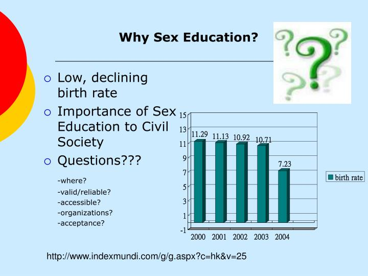 Why Sex Education?