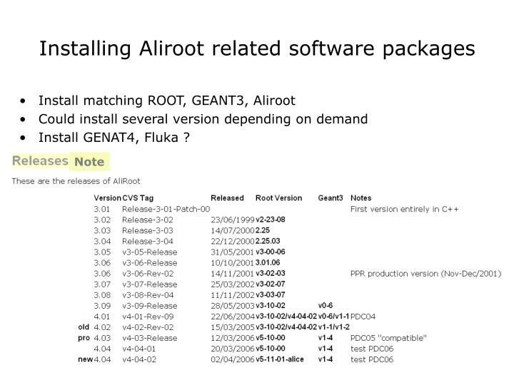 Installing Aliroot related software packages