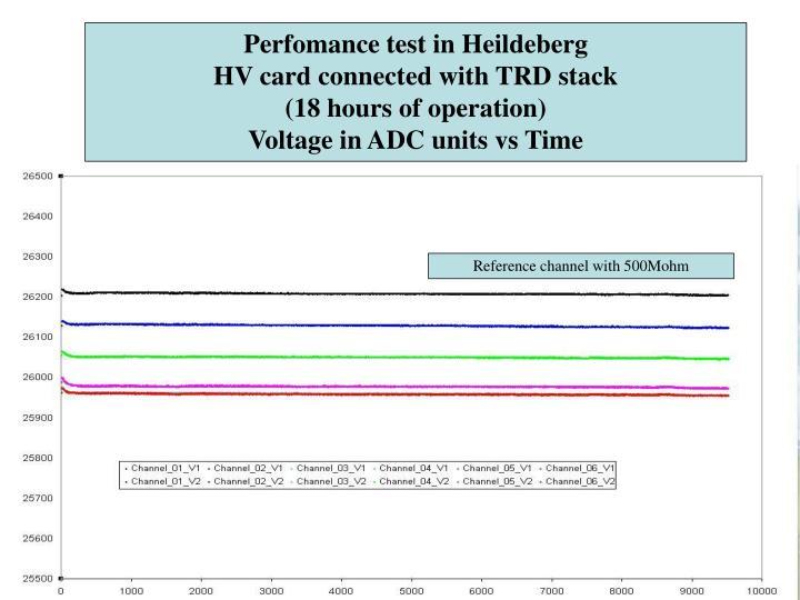 Perfomance test in Heildeberg