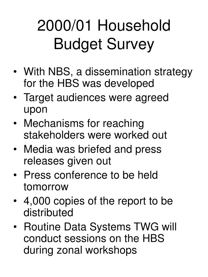 2000/01 Household Budget Survey
