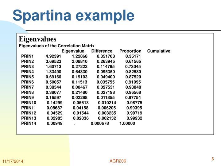 Spartina example