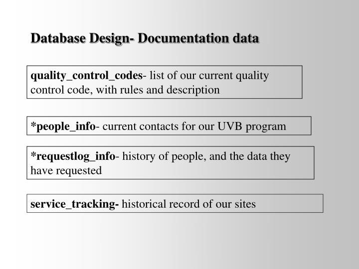 Database Design- Documentation data