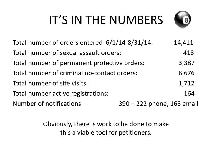 IT'S IN THE NUMBERS