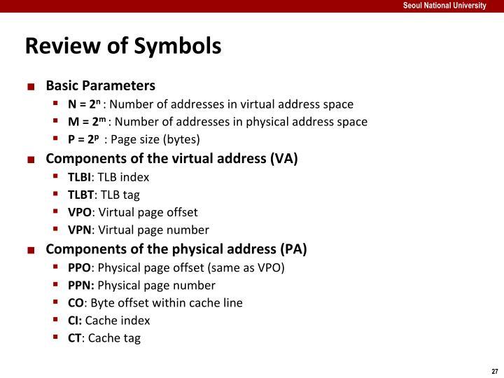 Review of Symbols