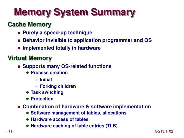 Memory System Summary